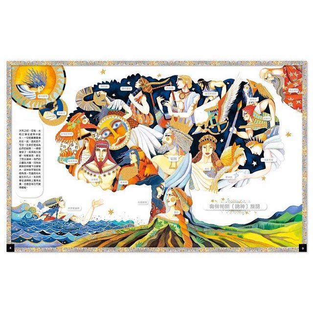 國家地理希臘神話故事