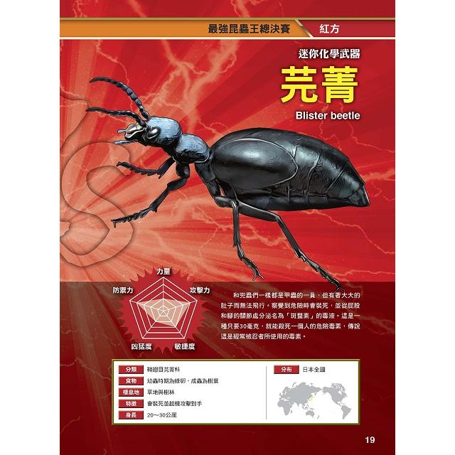 王者爭霸:昆蟲 王者大圖鑑