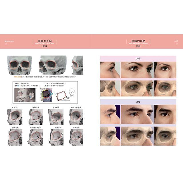 藝用3D表情解剖書:透視五官表情的結構與造型