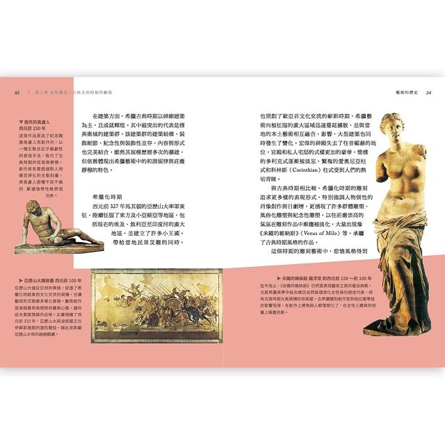 藝術的歷史(上)