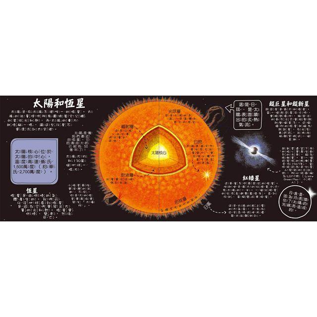我什麼都知道:宇宙的祕密立體遊戲書