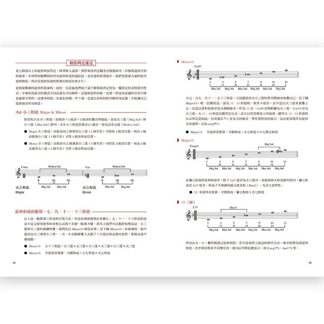 當代爵士鋼琴演奏技法精鑰