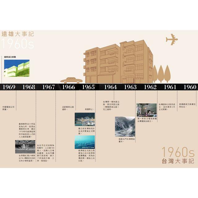 人文遠雄建築史:從台灣看見人類生活大未來