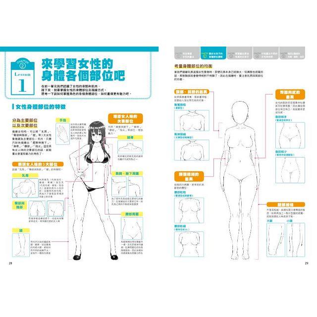 胸部、屁股到腿部有點H的女子畫法