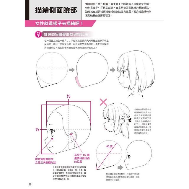 男女臉部描繪攻略:按照角度‧年齡‧表情的人物角色素描