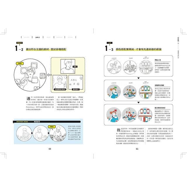 藤田流插畫思考術 : BRUTUS人氣插畫家教你圖像溝通、用視覺說故事,打造獨一無二的創意腦