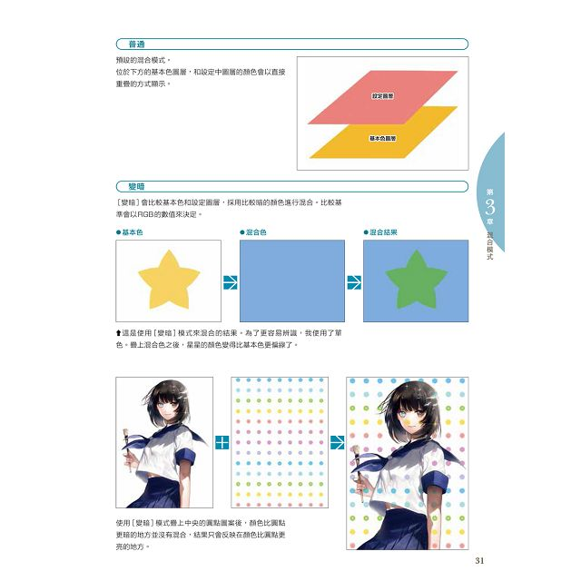 CLIP STUDIO灰階畫法&特效 完全繪製指南