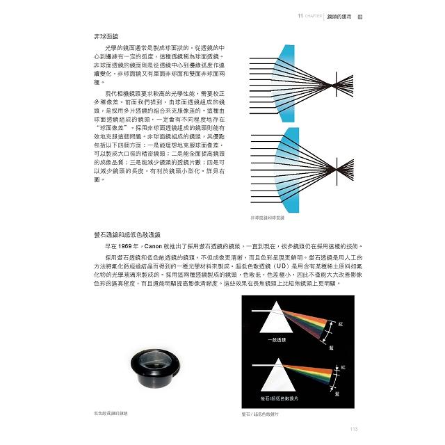 DSLR單眼數位攝影完全學習手冊