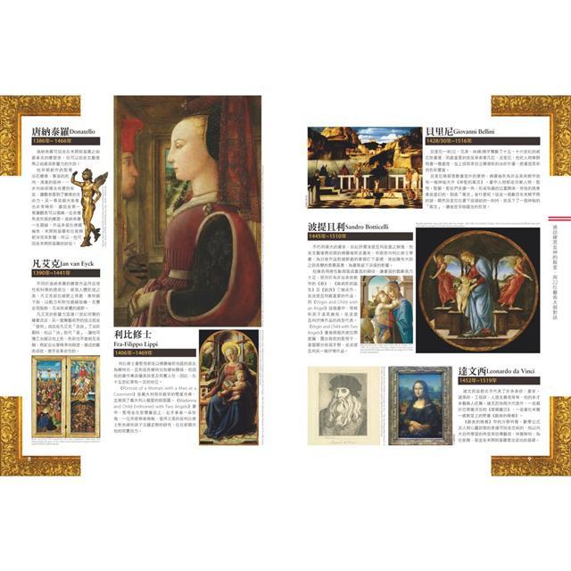世界博物館:5大洲╳250間頂尖藝術殿堂大剖析‧探索全球12大類別博物館多元精萃(精裝書盒版)
