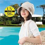日本sunfamily 抗UV時尚防曬小臉帽(米色)