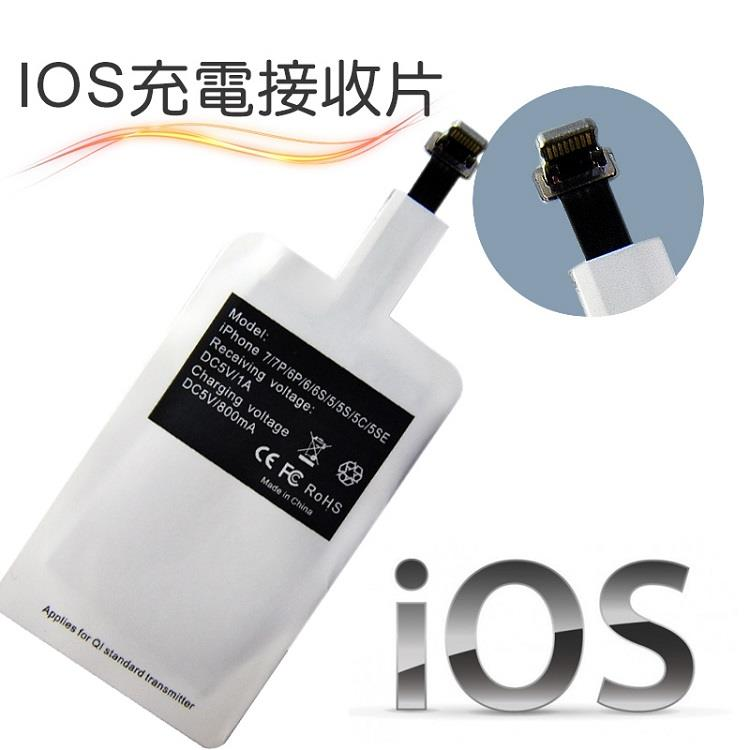CORAL RI-1 蘋果手機充電接收片