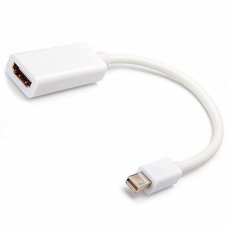 Mini DP to HDMI轉接線(MDP-02)