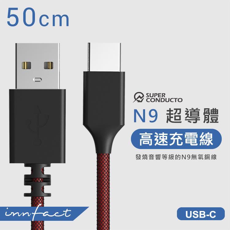 【innfact】TypeC N9極速充電線 50cm