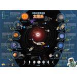 賽先生科學工廠-太陽系:AR互動式智慧海報
