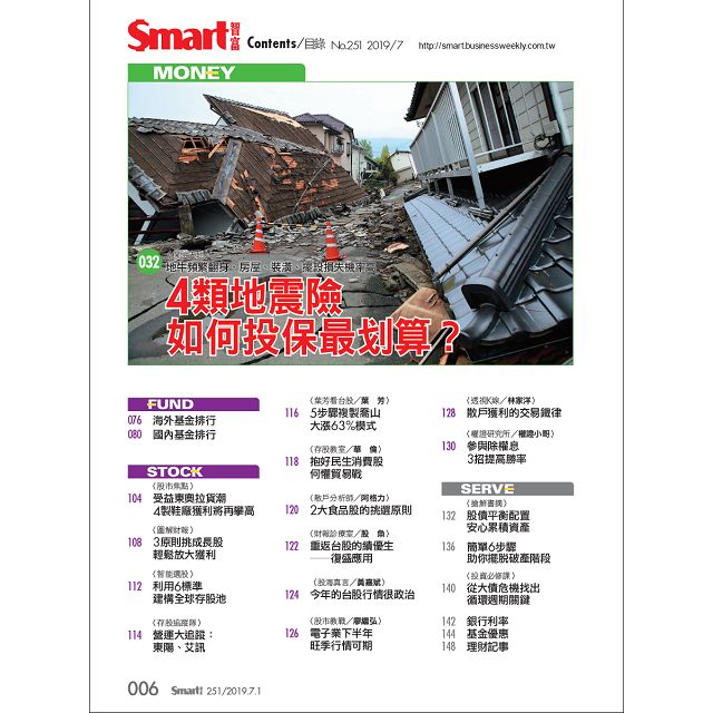 SMART智富理財7月2019第251期