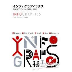 INFO GRAPHICS 視覺設計書
