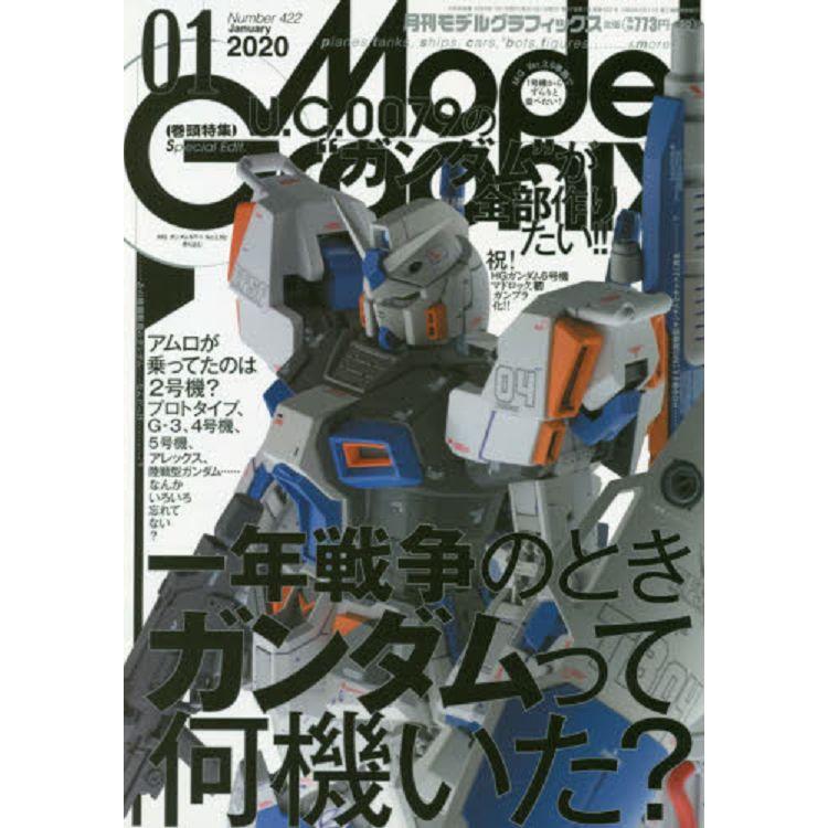 Model Graphix 1月號2020