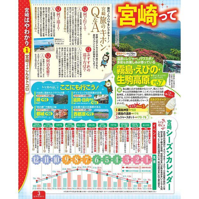 宮崎高千穗日南蝦野霧島最佳旅遊指南  2020年版