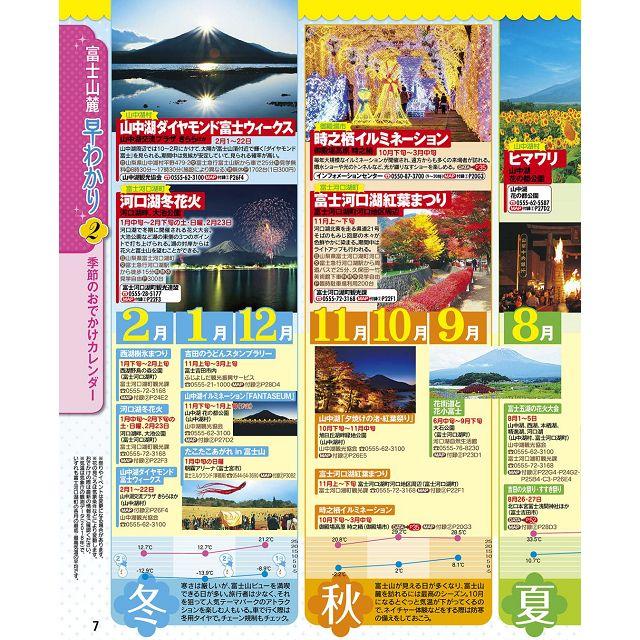 河口湖.山中湖.富士山麓.御殿場旅遊指南 2020年版
